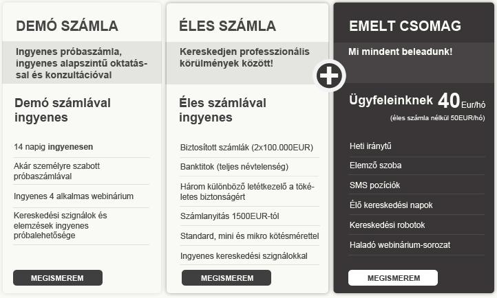 Erste Trader Demo regisztráció